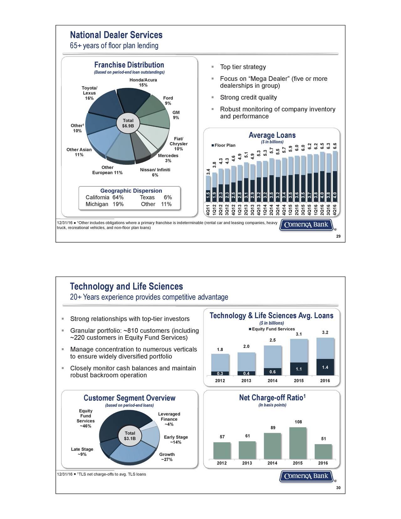 European Car Leasing And Rental Report