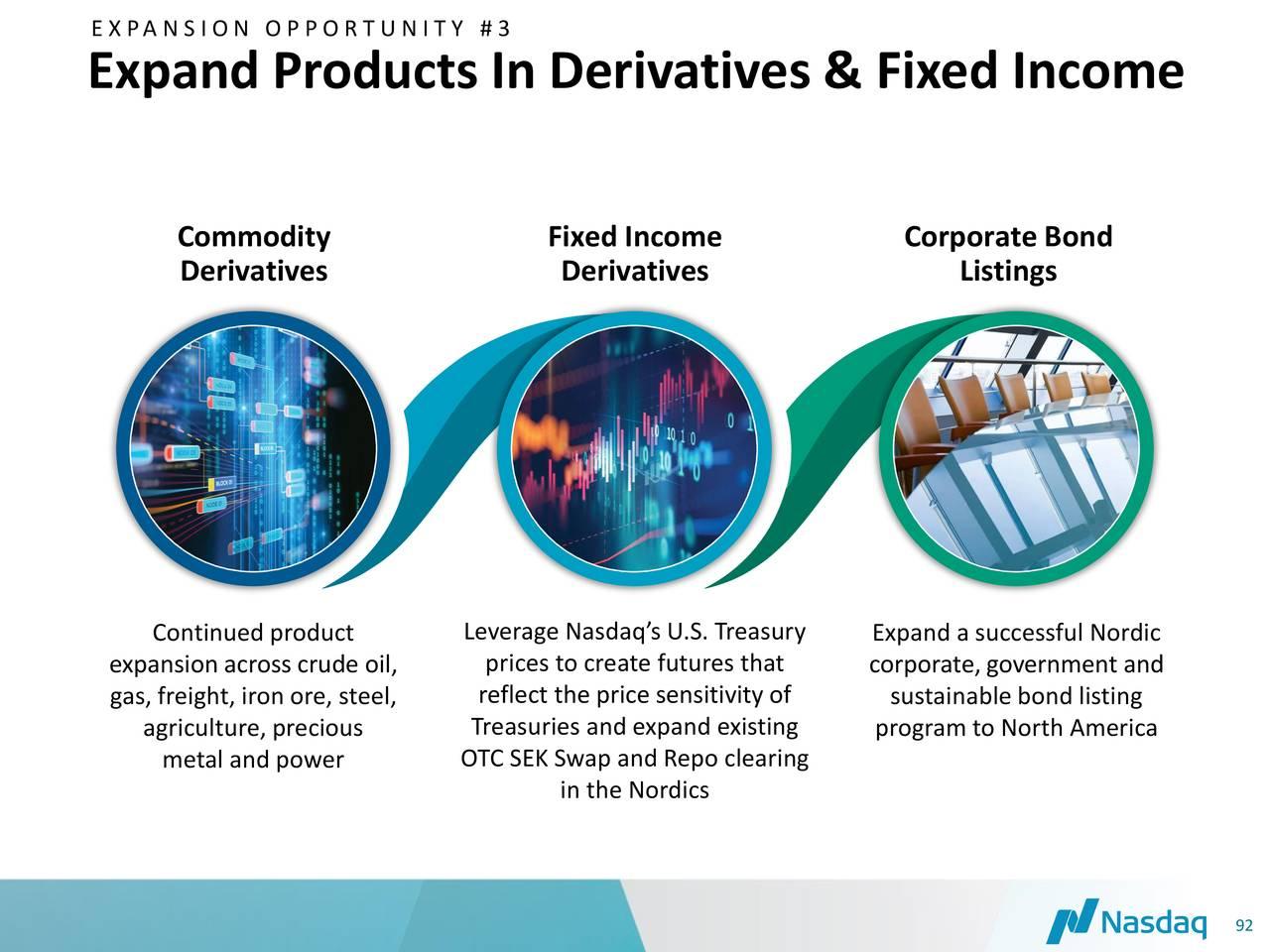 NASDAQ (NDAQ) Investor Presentation - Slideshow - Nasdaq Inc ...