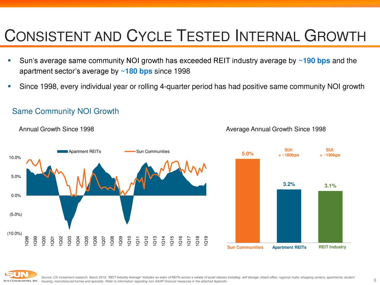 googles consistent growth since - HD1024×768