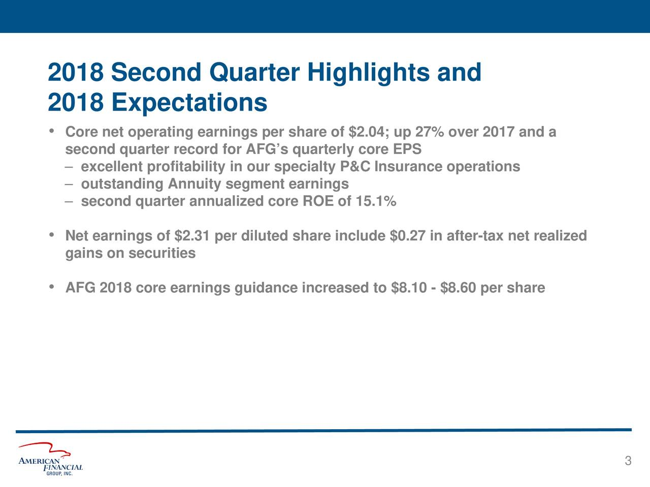 2018 Expectations • Core net operating earnings per share of $2.04; up 27% over 2017 and a second quarter record for AFG's quarterly core EPS – excellent profitability in our specialty P&C Insurance operations – outstanding Annuity segment earnings – second quarter annualized core ROE of 15.1% • Net earnings of $2.31 per diluted share include $0.27 in after-tax net realized gains on securities • AFG 2018 core earnings guidance increased to $8.10 - $8.60 per share 3