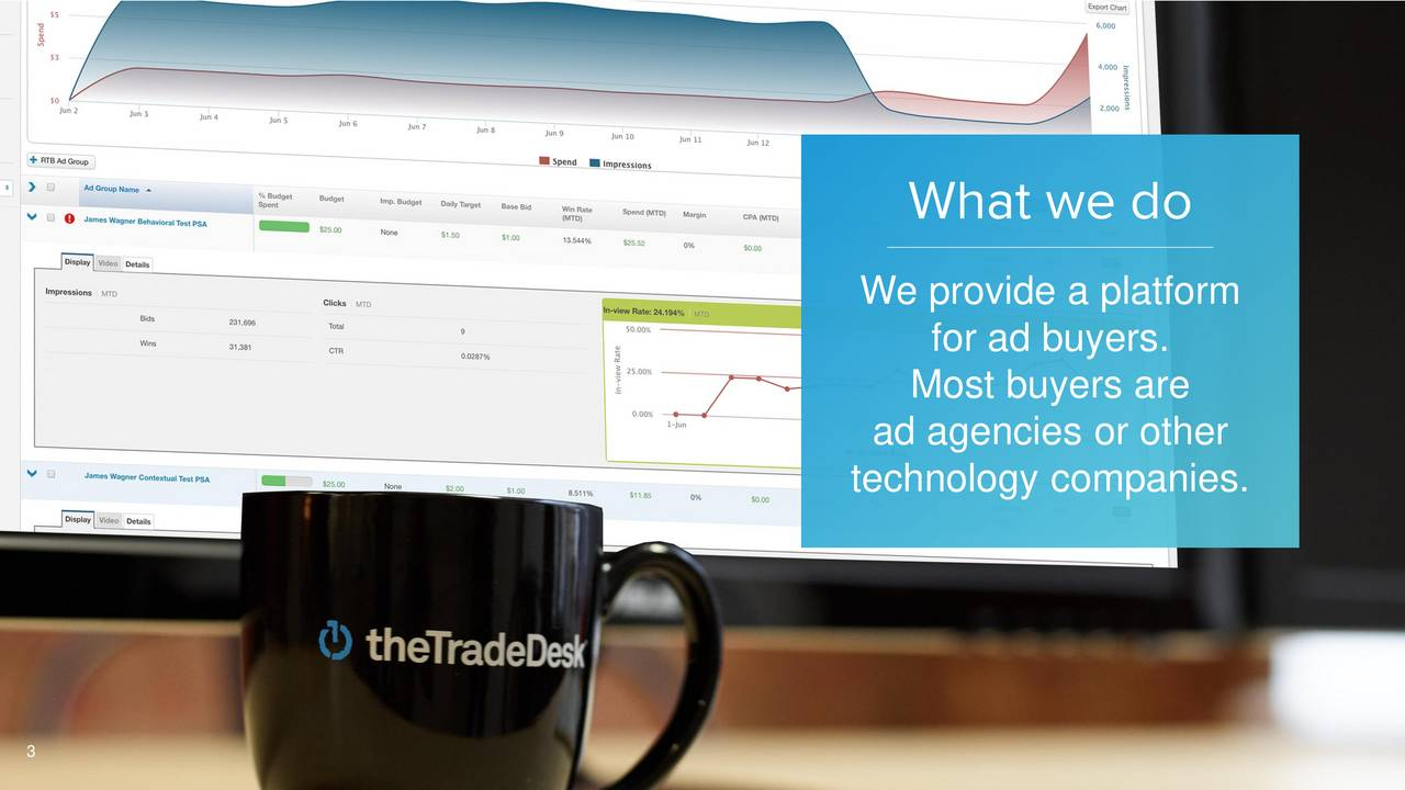 We provide a platform for ad buyers. Most buyers are ad agencies or other technology companies. 3