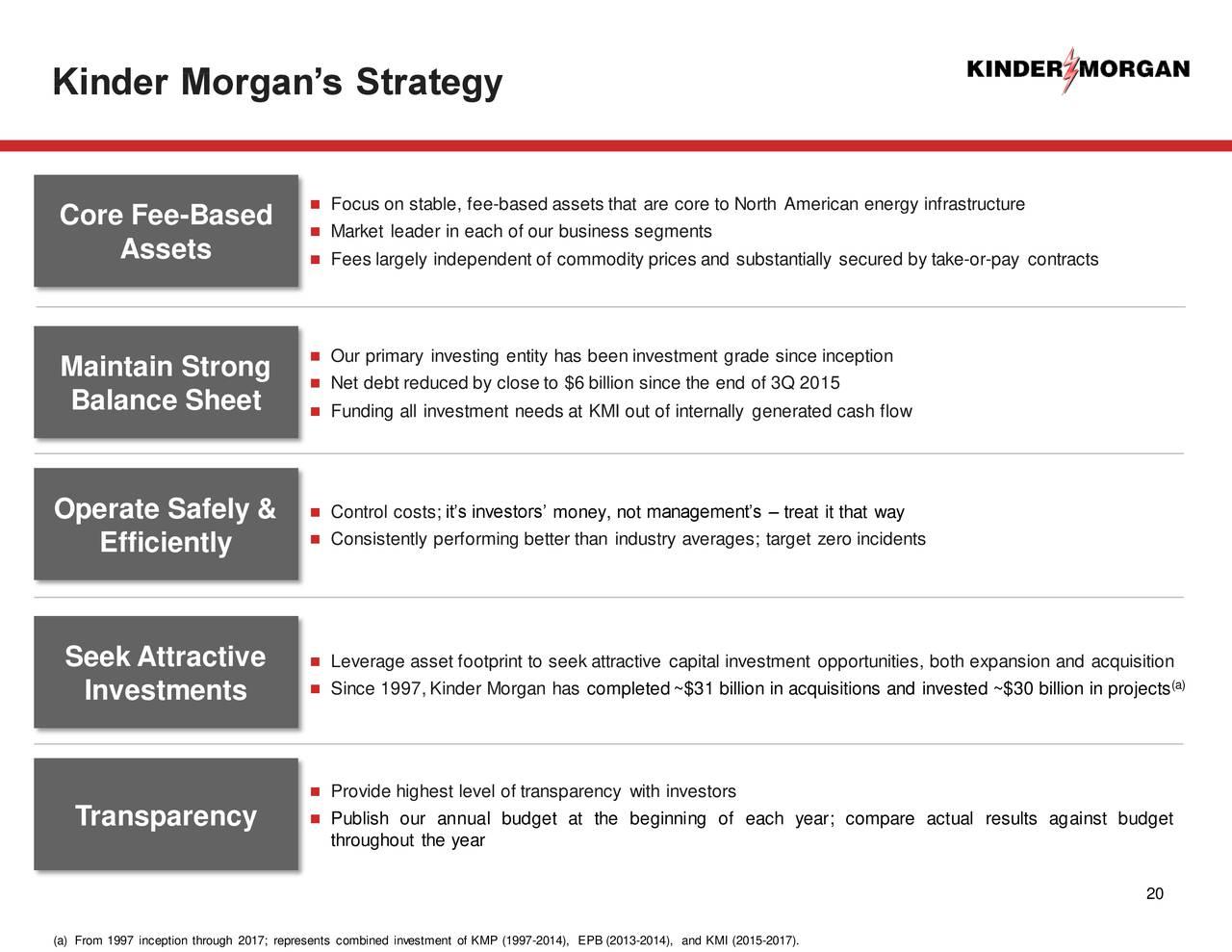 Kinder Morgan Stock Quote Kinder Morgan Kmi Investor Presentation  Slideshow  Kinder