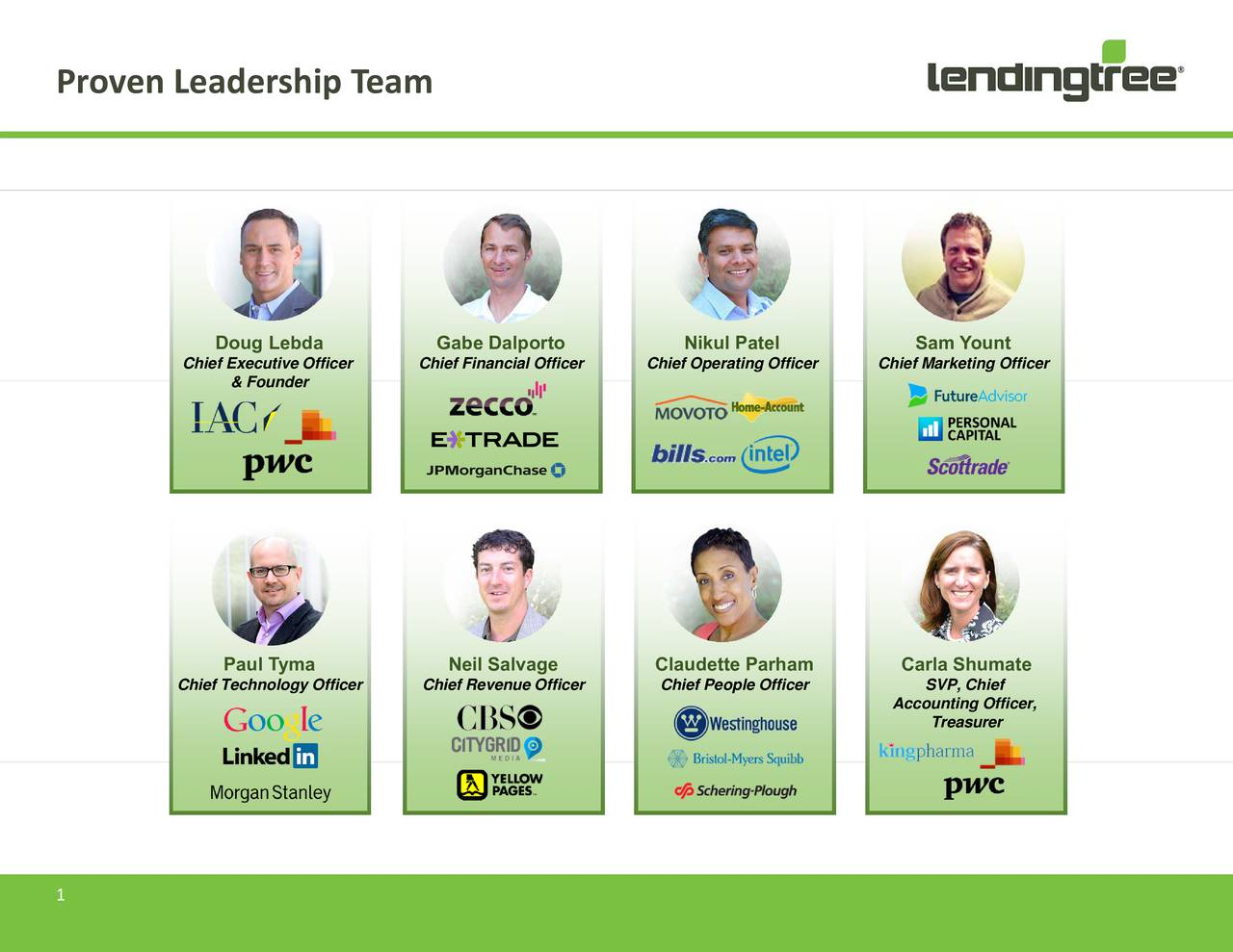Sam Yount Carla Shumate Accounting Officer, Chief Marketing Officer Nikul Patel Chief Operating Officer Claudette Parhamfficer Neil Salvage Gabe Dalporto Chief Financial Officer Chief Revenue Officer & Founder Doug Lebda Paul Tyma Chief Executive Officer Chief Technology Officer ProvenLeadershipTeam 1