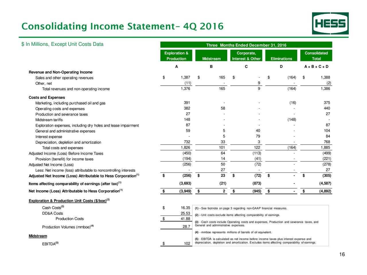 line 305 general income tax and benefit guide
