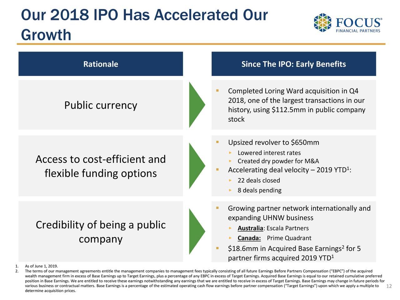 Focus financial partners ipo underwriters