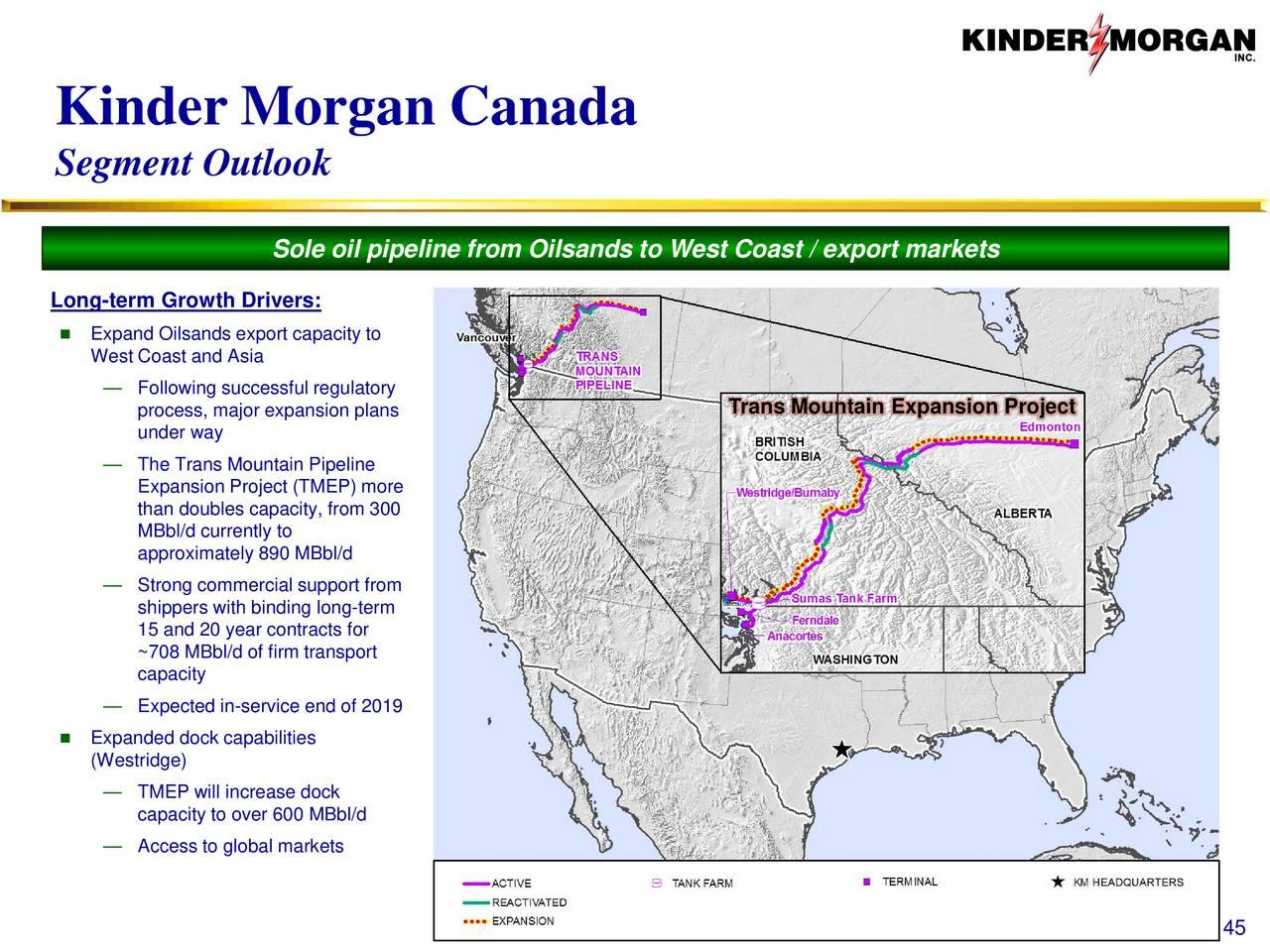 Kinder Morgan Stock Quote Kinder Morgan Stock Quote.kinder Morgan Stock Quote Captivating