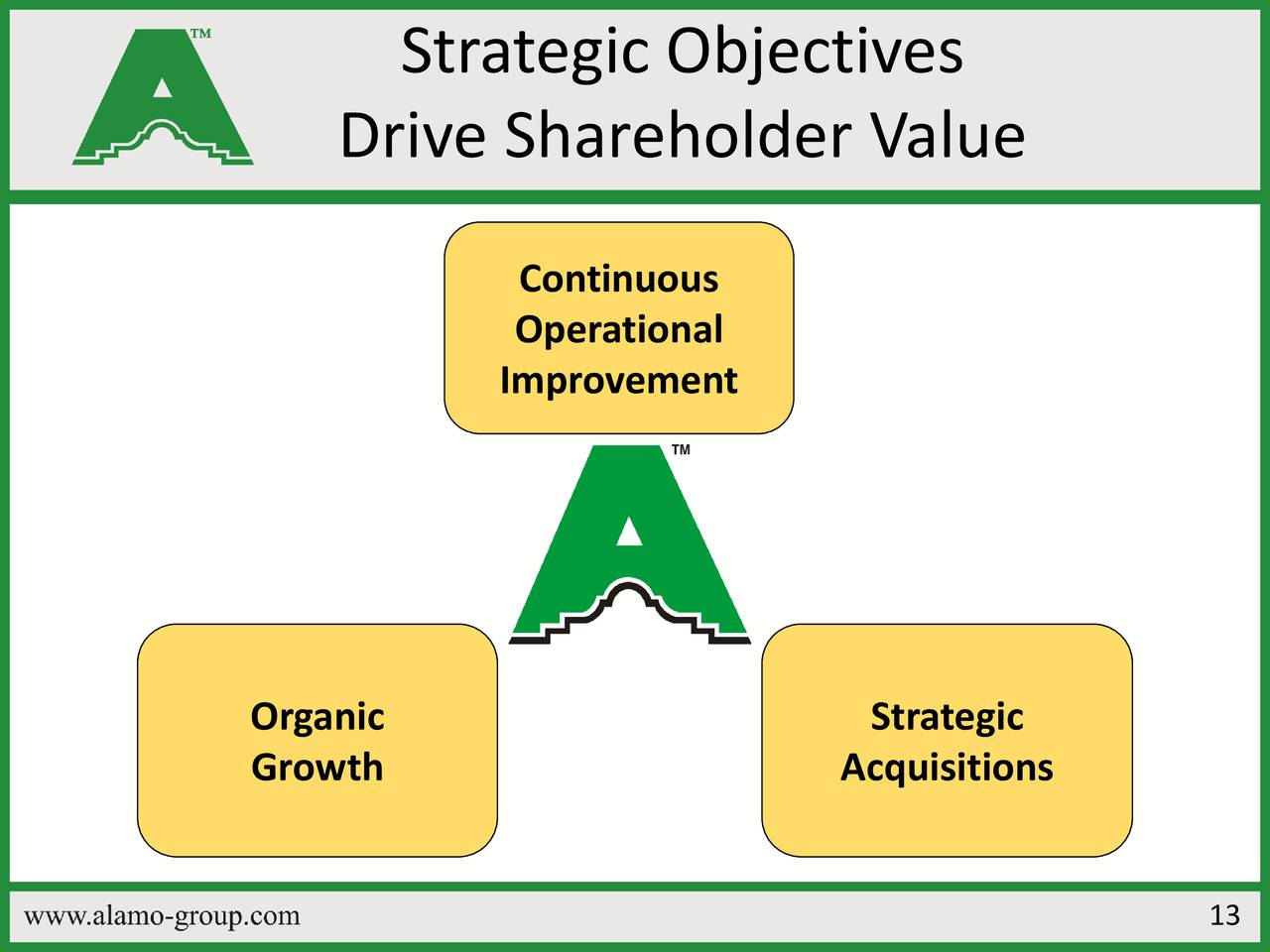 new century s strategic objectives This strategic plan organizes and prioritizes objectives for the next five years it draws on four years of internal evaluations and public input — that is, two.