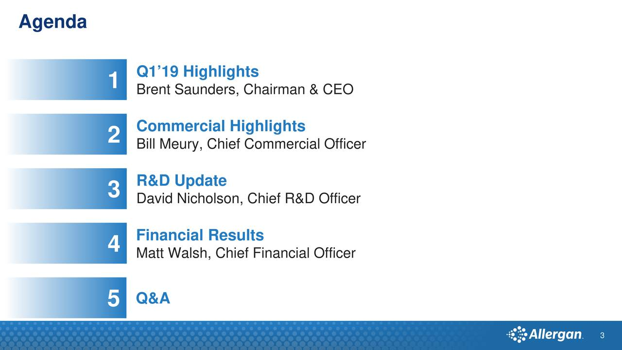 Q1'19 Highlights 1 Brent Saunders, Chairman & CEO Commercial Highlights 2 Bill Meury, Chief Commercial Officer 3 R&D Update David Nicholson, Chief R&D Officer 4 Financial Results Matt Walsh, Chief Financial Officer 5 Q&A 3