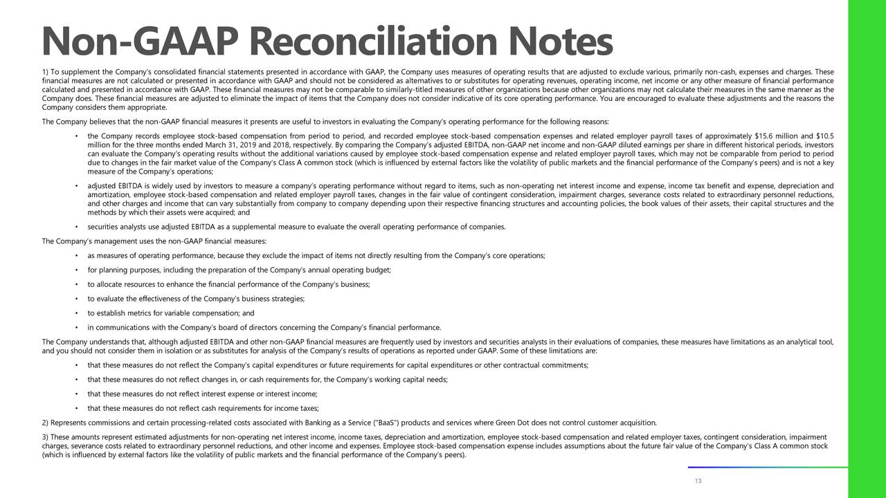 1) To supplement the Company's consolidated financial statements presented in accordance with GAAP, the Company uses measures of operating results that are adjusted to exclude various, primarily non-cash, expenses and charges. These financial measures are not calculated or presented in accordance with GAAP and should not be considered as alternatives to or substitutes for operating revenues, operating income, net income or any other measure of financial performance calculated and presented in accordance with GAAP. These financial measures may not be comparable to similarly-titled measures of other organizations because other organizations may not calculate their measures in the same manner as the Company does. These financial measures are adjusted to eliminate the impact of items that the Company does not consider indicative of its core operating performance. You are encouraged to evaluate these adjustments and the reasons the Company considers them appropriate. The Company believes that the non-GAAP financial measures it presents are useful to investors in evaluating the Company's operating performance for the following reasons: • the Company records employee stock-based compensation from period to period, and recorded employee stock-based compensation expenses and related employer payroll taxes of approximately $15.6 million and $10.5 million for the three months ended March 31, 2019 and 2018, respectively. By comparing the Company's adjusted EBITDA, non-GAAP net income and non-GAAP diluted earnings per share in different historical periods, investors can evaluate the Company's operating results without the additional variations caused by employee stock-based compensation expense and related employer payroll taxes, which may not be comparable from period to period due to changes in the fair market value of the Company's Class A common stock (which is influenced by external factors like the volatility of public markets and the financial performance of the Company's