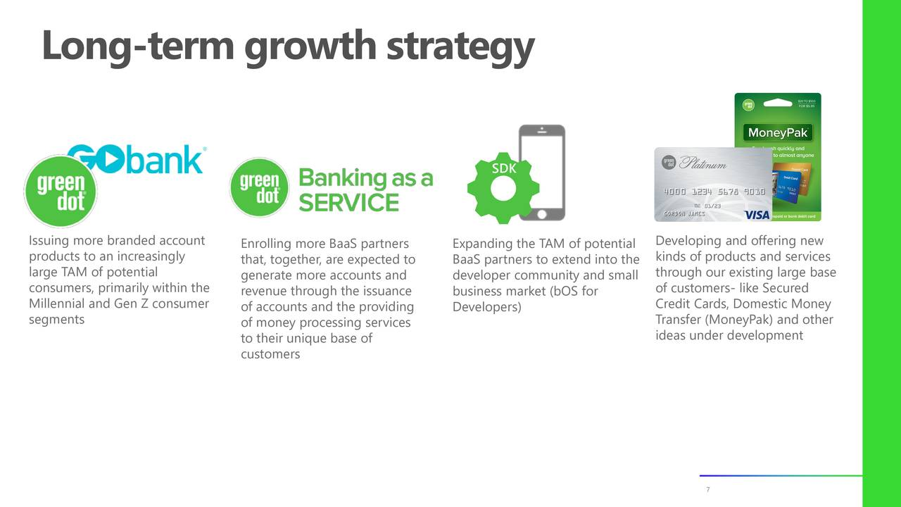 SDK Issuing more branded account Developing and offering new Enrolling more BaaS partners Expanding the TAM of potential products to an increasingly that, together, are expected toBaaS partners to extend into thends of products and services large TAM of potential generate more accounts and developer community and small through our existing large base consumers, primarily within therevenue through the issuance business market (bOS for of customers- like Secured Millennial and Gen Z consumer of accounts and the providing Developers) Credit Cards, Domestic Money segments of money processing services Transfer (MoneyPak) and other to their unique base of ideas under development customers 7