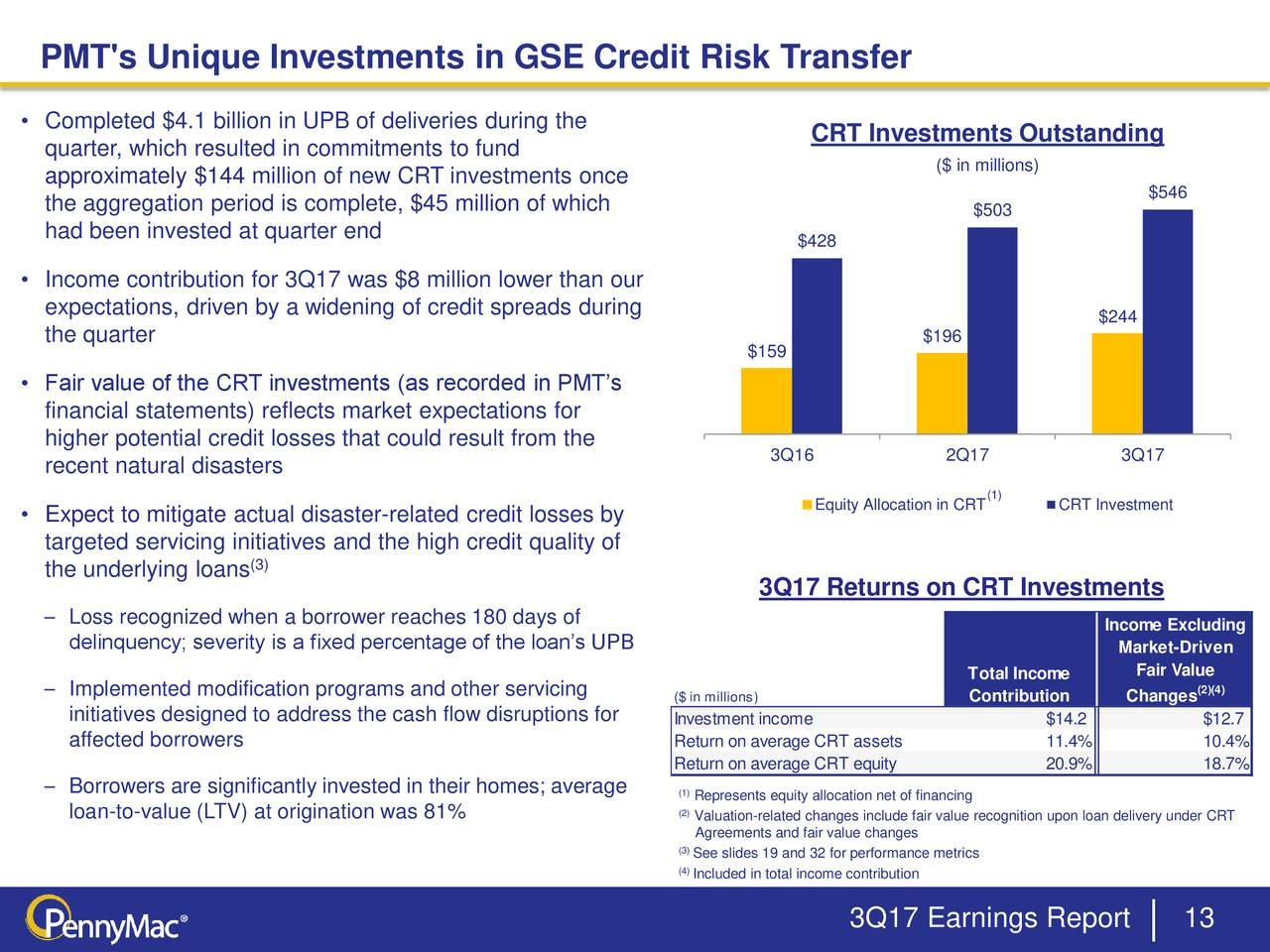 PennyMac Mortgage Investment Trust 2017 Q3
