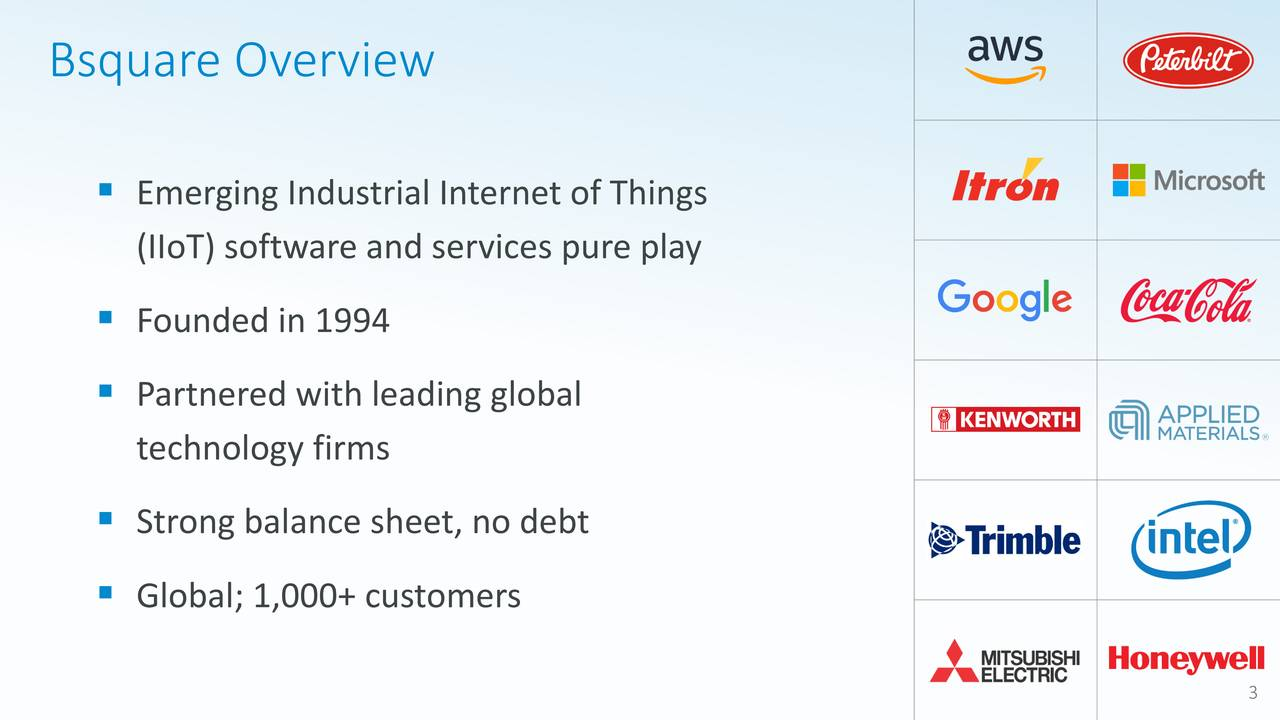 ▪ Emerging Industrial Internet of Things (IIoT) software and services pure play ▪ Founded in 1994 ▪ Partnered with leading global technology firms ▪ Strong balance sheet, no debt ▪ Global; 1,000+ customers 3