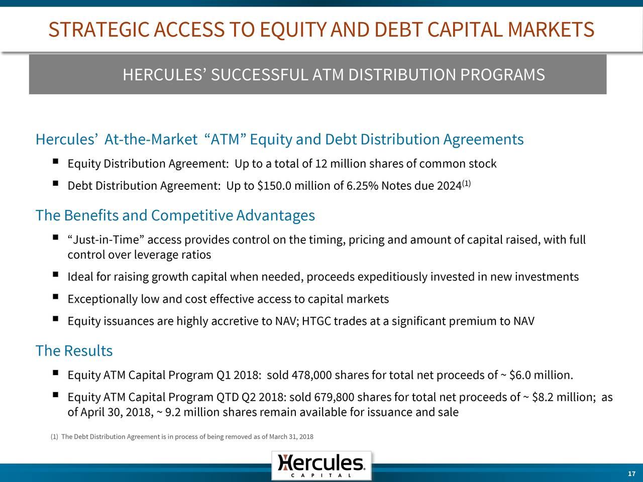 atm program equity