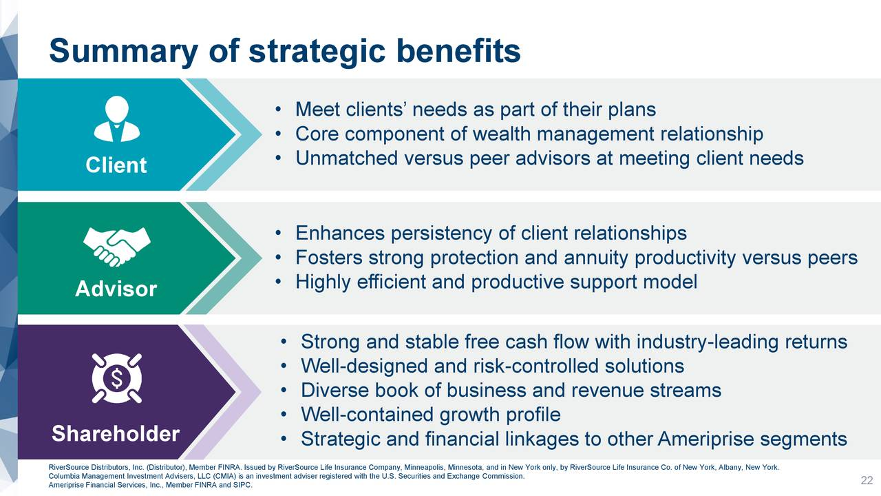 Resumen de beneficios estratégicos