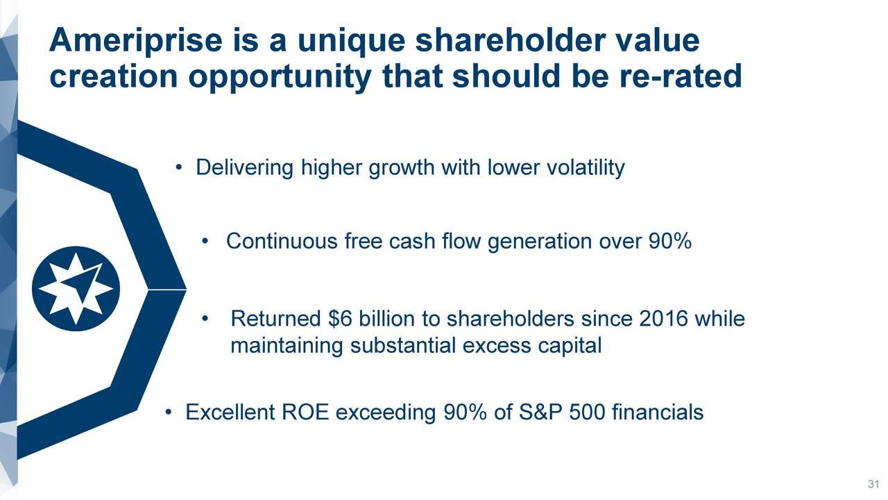 Ameriprise es un valor único para los accionistas