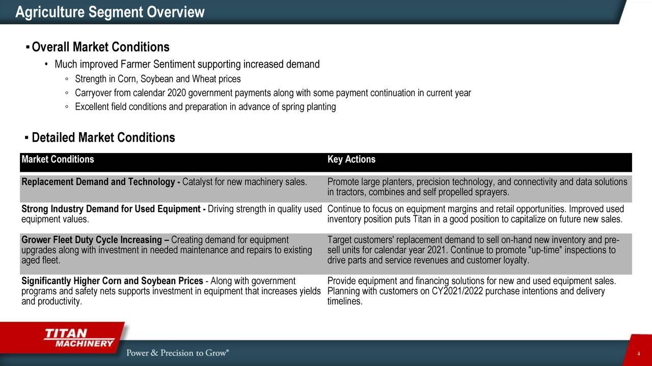 Titan Machinery Inc 2022 Q1 Results Earnings Call Presentation Nasdaq Titn Seeking Alpha
