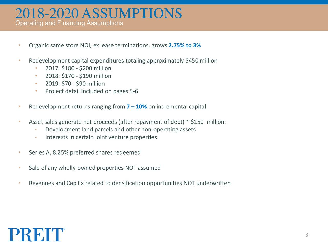 Operating and Financing Assumptions Organic same store NOI, ex lease terminations, grows 2.75% to 3% Redevelopment capital expenditures totaling approximately $450 million 2017: $180 - $200 million 2018: $170 - $190 million 2019: $70 - $90 million Project detail included on pages 5-6 Redevelopment returns ranging from 7  10% on incremental capital Asset sales generate net proceeds (after repayment of debt) ~ $150 million: Development land parcels and other non-operating assets Interests in certain joint venture properties Series A, 8.25% preferred shares redeemed Sale of any wholly-owned properties NOT assumed Revenues and Cap Ex related to densification opportunities NOT underwritten 3