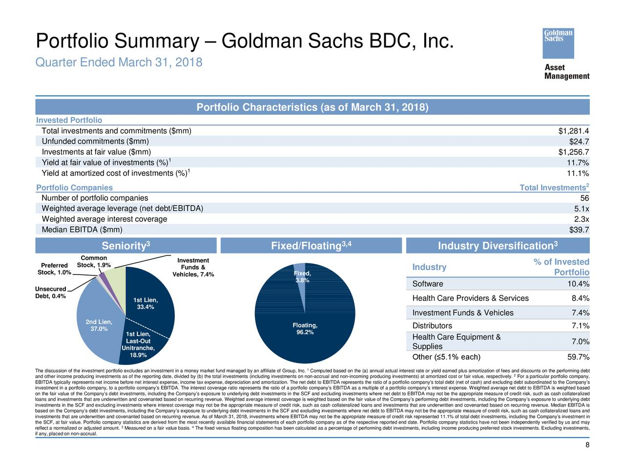 performance of goldman sachs and financial ratio analysis Financial analyst salaries at goldman sachs can range from $43,464 - $150,000 this estimate is based upon 164 goldman sachs financial analyst salary report(s) provided by employees or estimated based upon statistical methods when factoring in bonuses and additional compensation, a.