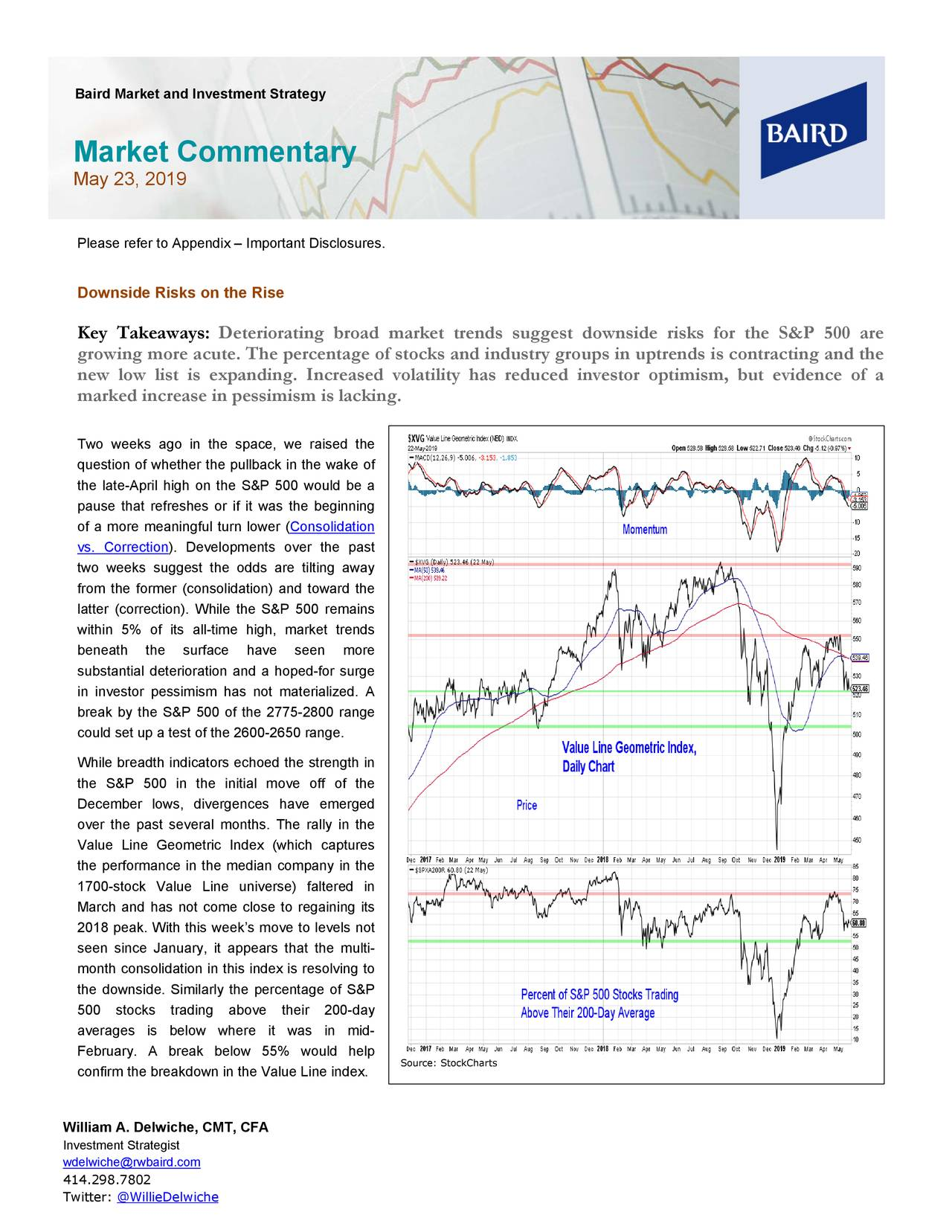 Market Commentary - May 23, 2019