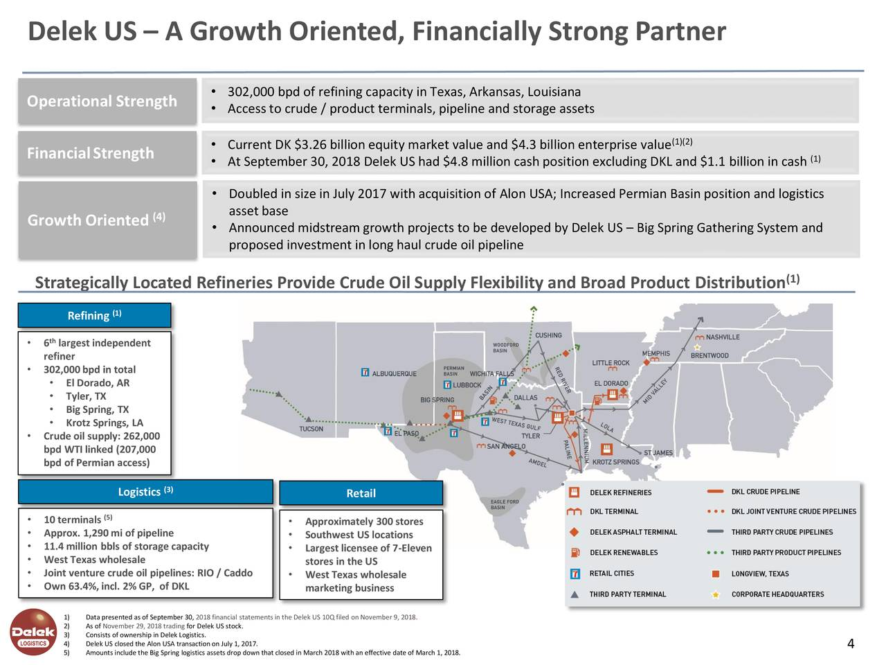 Delek Logistics Partners (DKL) Investor Presentation