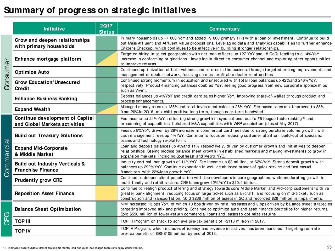 Program akun metro forex managed