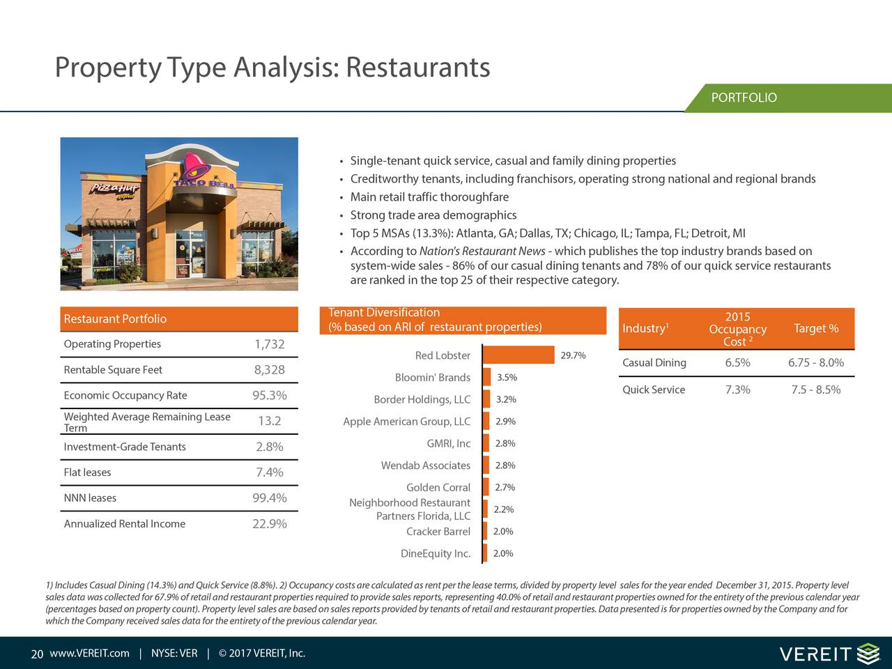 industry analysis of restaurant jaclivery Discover all statistics and data on restaurant industry in the us now on statistacom smartphone industry analysis restaurants  restaurant industry in.