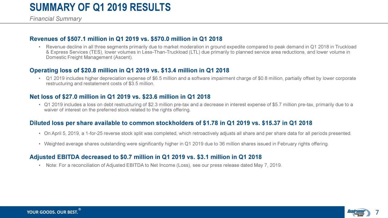 Earnings Disclaimer >> Roadrunner Transportation Systems, Inc. 2019 Q1 - Results - Earnings Call Slides - Roadrunner ...