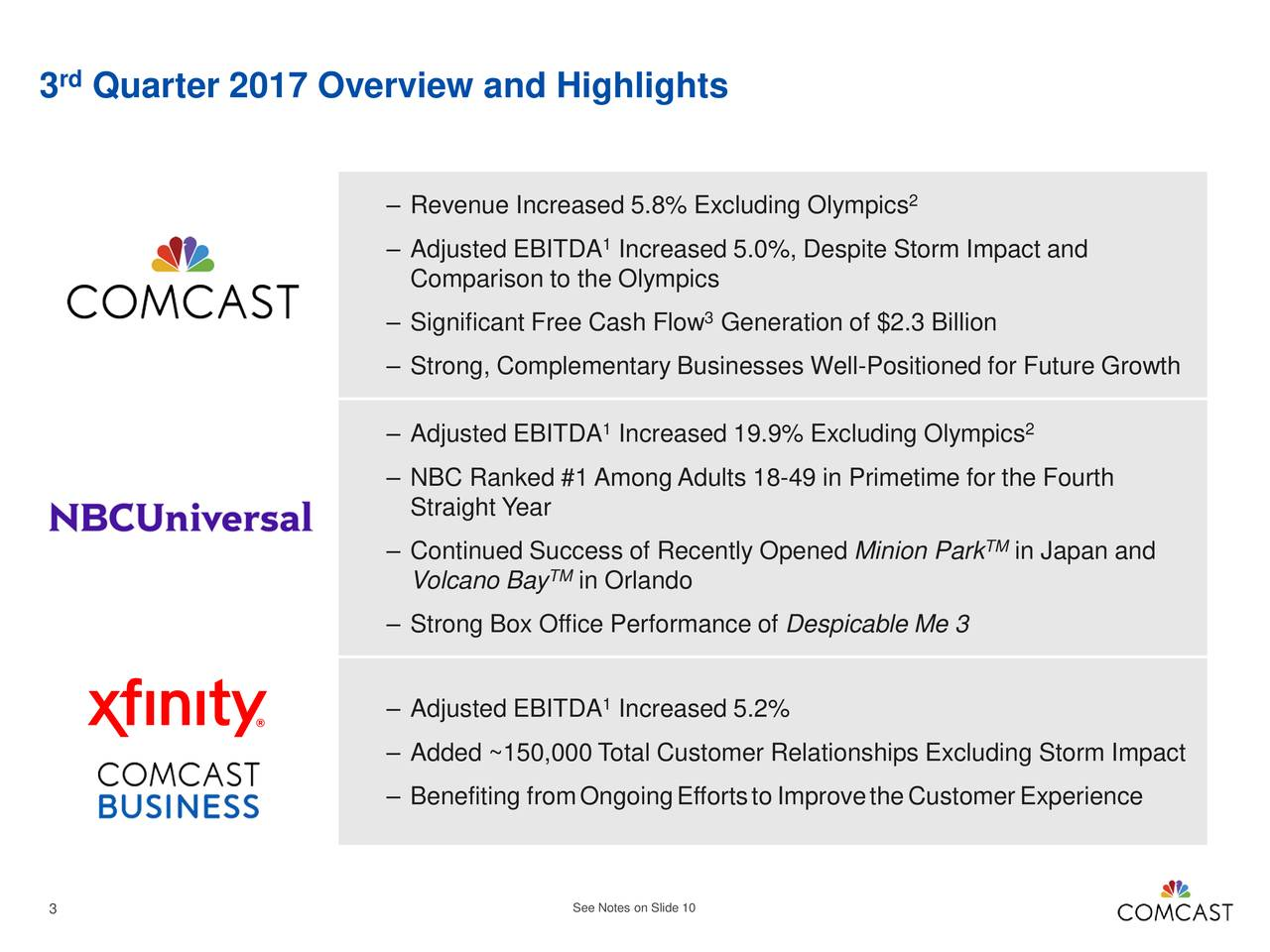 Comcast Quote Comcast Corporation 2017 Q3  Results  Earnings Call Slides