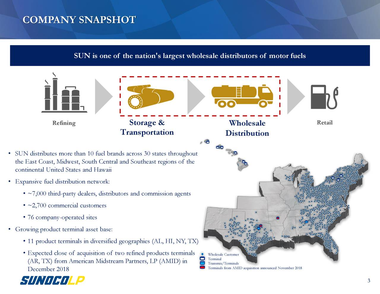 SUN is one of the nation's largest wholesale distributors of motor fuels Retail Refining Storage & Wholesale Transportation Distribution • SUN distributes more than 10 fuel brands across 30 states throughout the East Coast, Midwest, South Central and Southeast regions of the continental United States and Hawaii • Expansive fuel distribution network: • ~7,000 third-party dealers, distributors and commission agents • ~2,700 commercial customers • 76 company-operated sites • Growing product terminal asset base: • 11 product terminals in diversified geographies (AL, HI, NY, TX) • Expected close of acquisition of two refined products terminalsWholesale Customer (AR, TX) from American Midstream Partners, LP (AMID) in Transmix/Terminals December 2018 Terminals from AMID acquisition announced November 2018 3