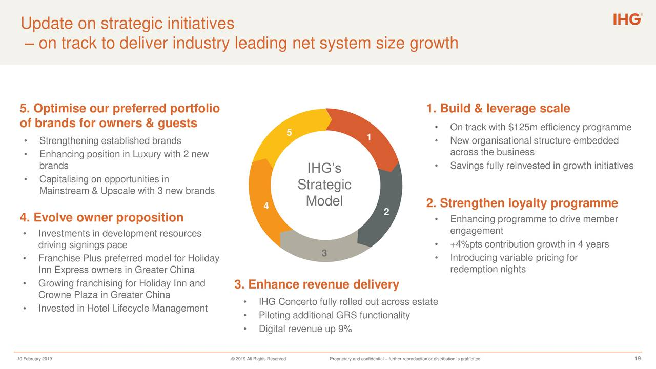InterContinental Hotels Group PLC 2018 Q4 - Results - Earnings Call