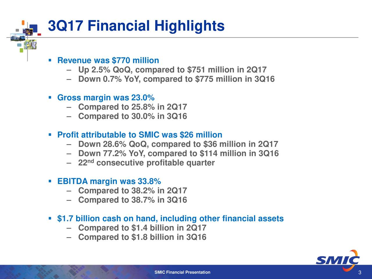  Revenue was $770 million – Up 2.5% QoQ, compared to $751 million in 2Q17 – Down 0.7% YoY, compared to $775 million in 3Q16  Gross margin was 23.0% – Compared to 25.8% in 2Q17 – Compared to 30.0% in 3Q16  Profit attributable to SMIC was $26 million – Down 28.6% QoQ, compared to $36 million in 2Q17 – Down 77.2% YoY, compared to $114 million in 3Q16 – 22 ndconsecutive profitable quarter  EBITDA margin was 33.8% – Compared to 38.2% in 2Q17 – Compared to 38.7% in 3Q16  $1.7 billion cash on hand, including other financial assets – Compared to $1.4 billion in 2Q17 – Compared to $1.8 billion in 3Q16 SMIC Financial Presentation 3