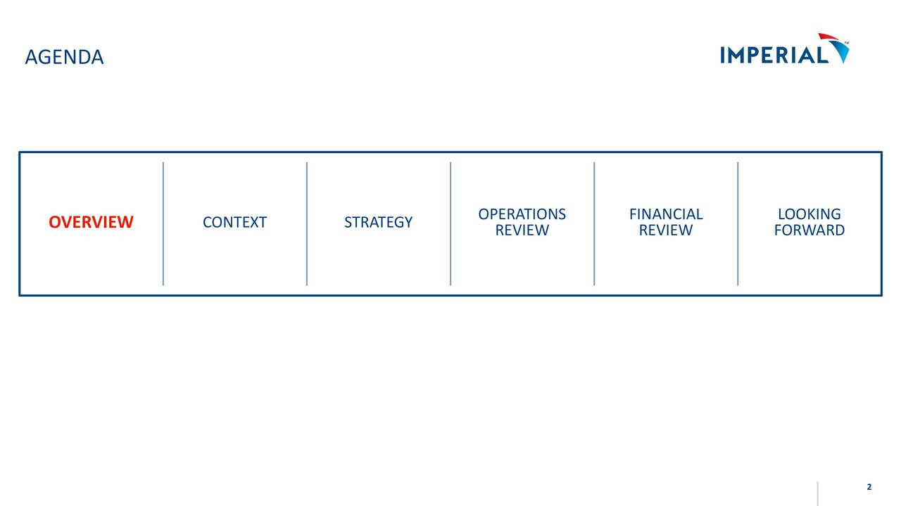 CONTEXT STRATEGY OPERATIONS FINANCIAL LOOKING OVERVIEW REVIEW REVIEW FORWARD 2