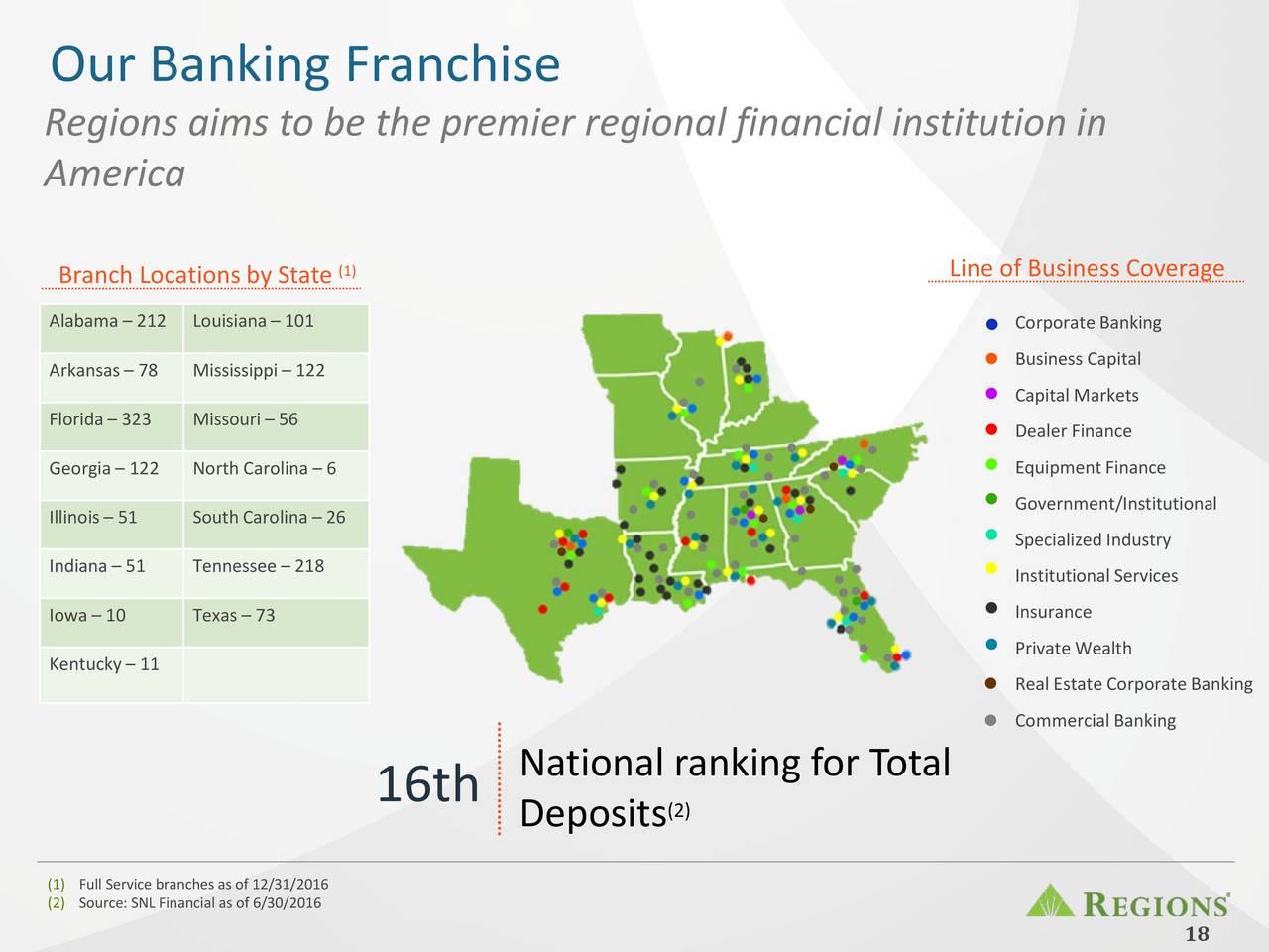 Rbc Capital Markets >> Regions Financial Corporation (RF) Presents At RBC Capital ...
