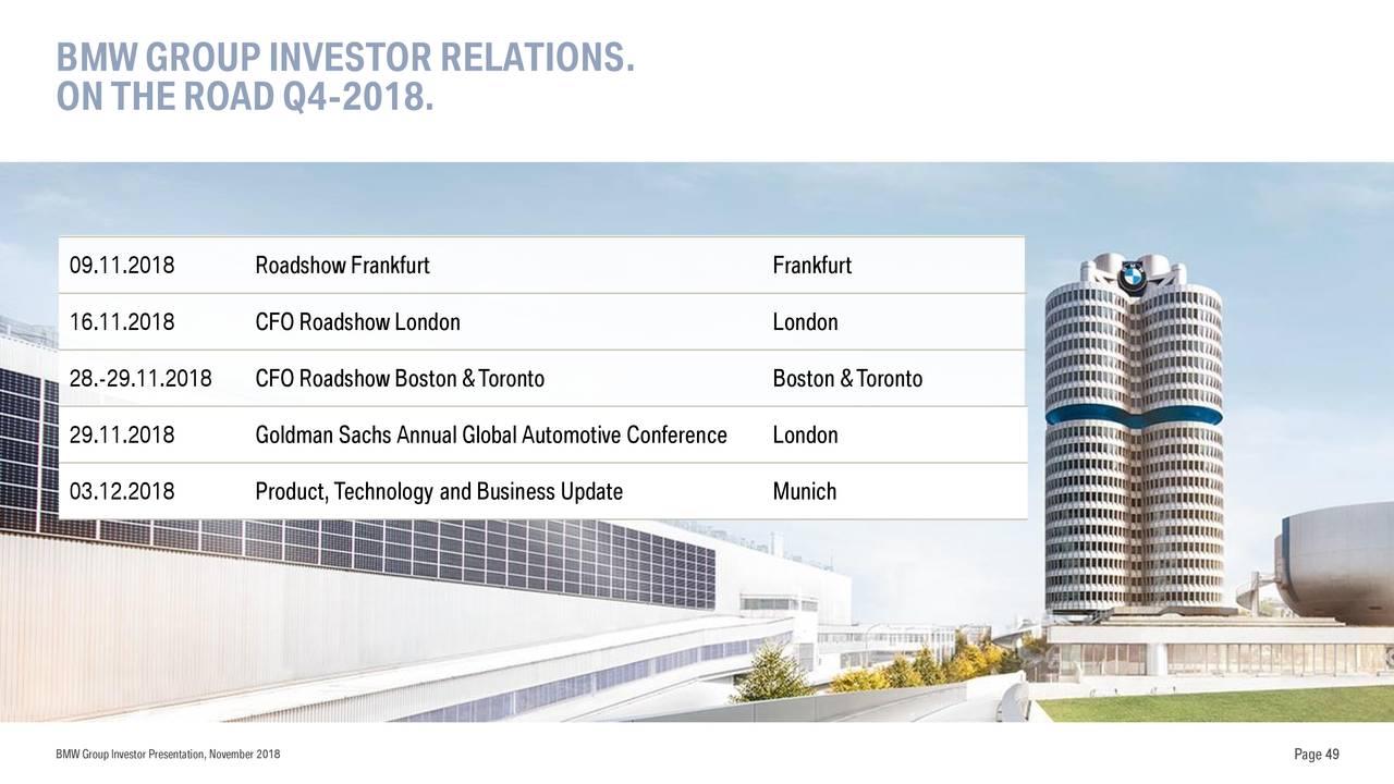 Bayerische Motoren Werke Bmwyy Investor Presentation Slideshow