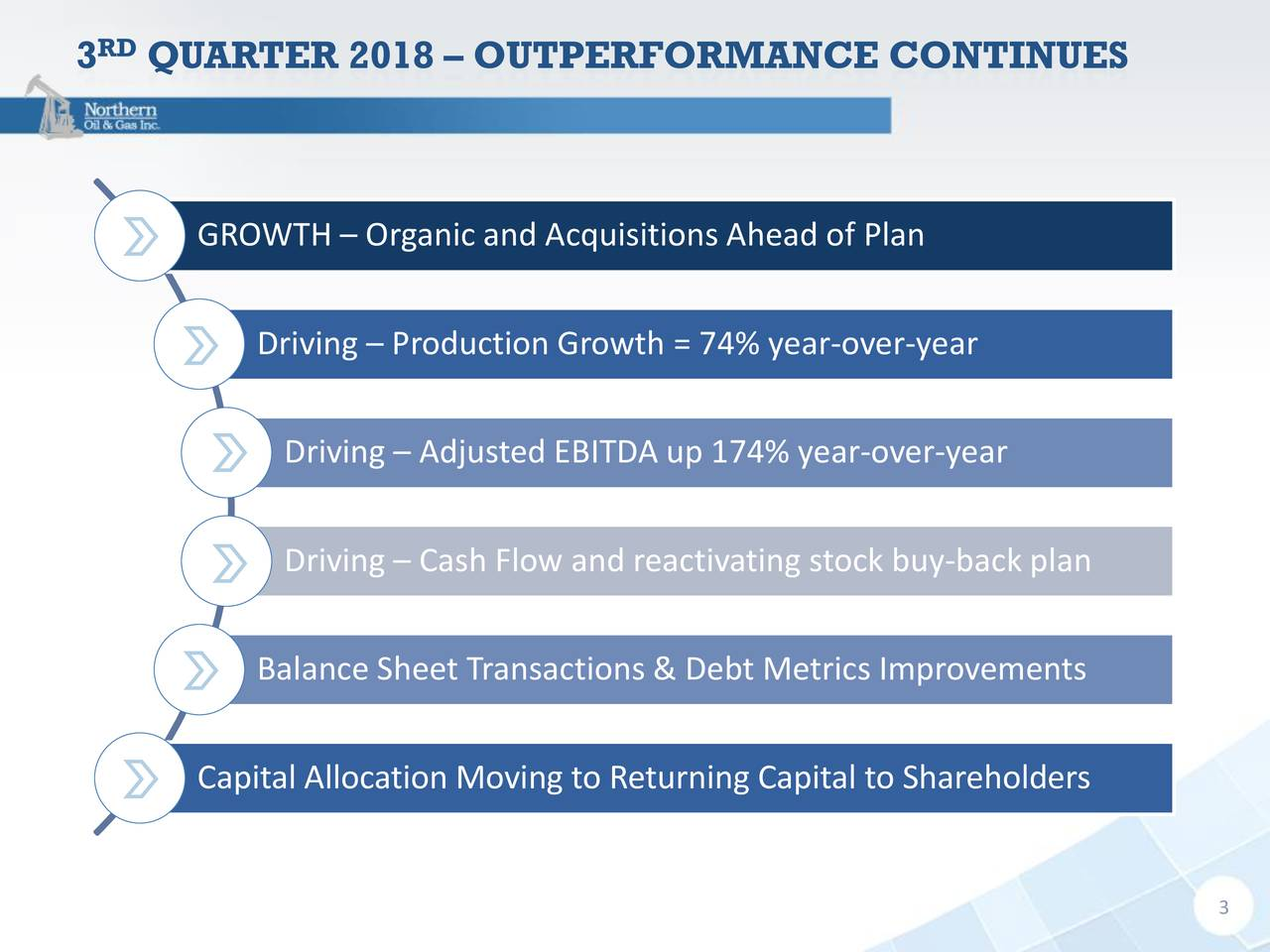 Northern Oil and Gas (NOG) Presents At Capital One Securities 13th