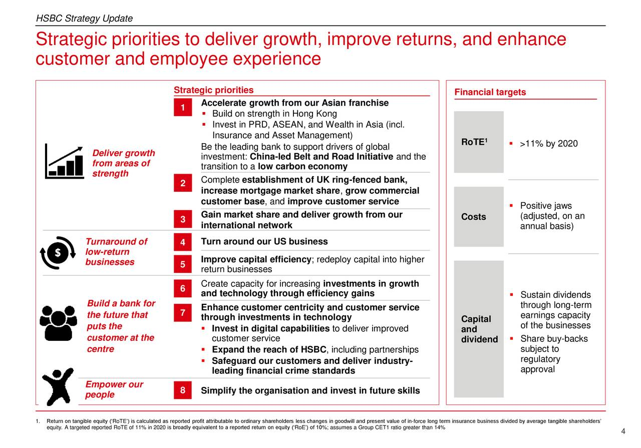 HSBC (HSBC) Strategy Update: Return to Growth and Value Creation