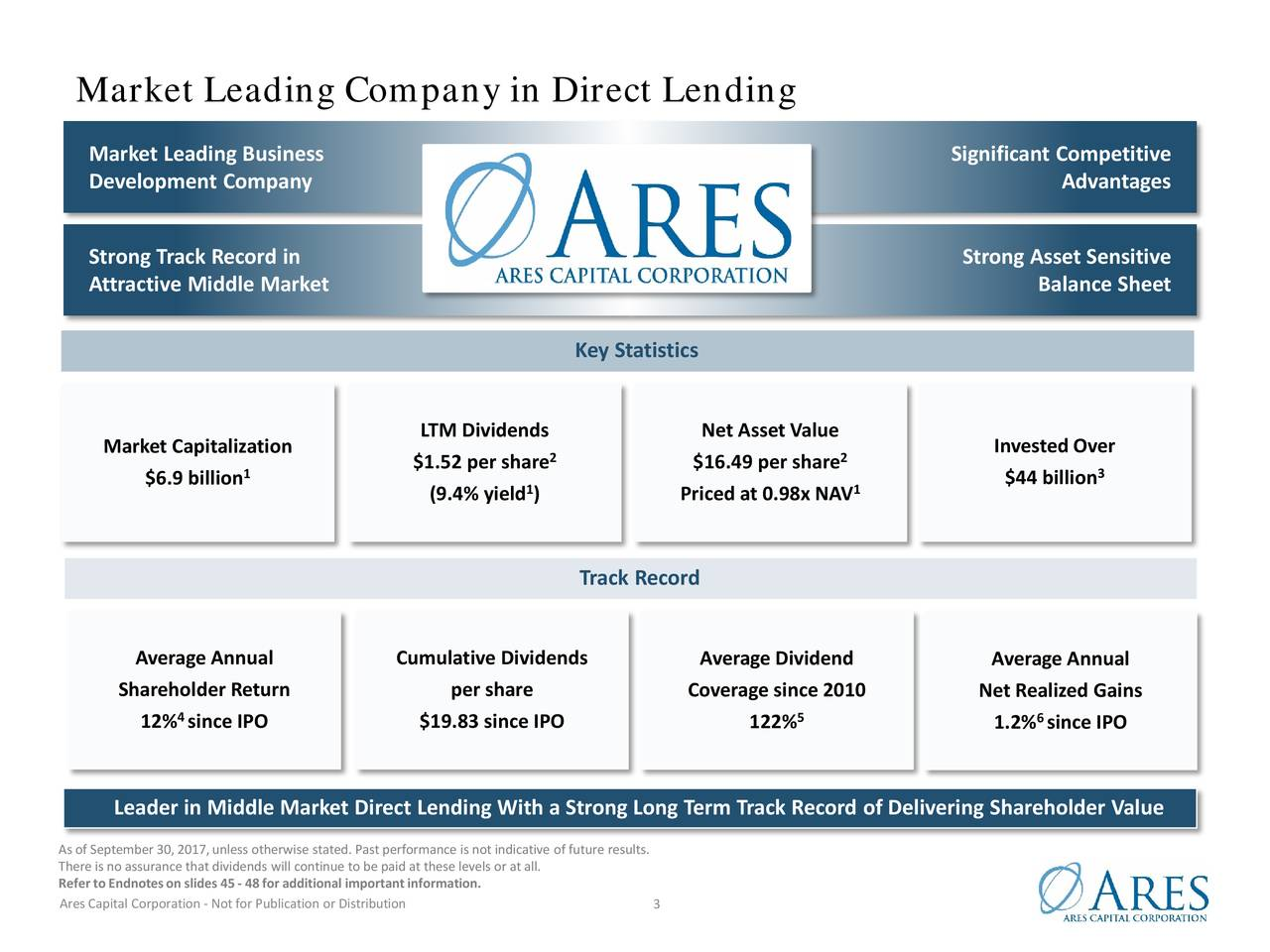 Market Leading Company in Direct Lending