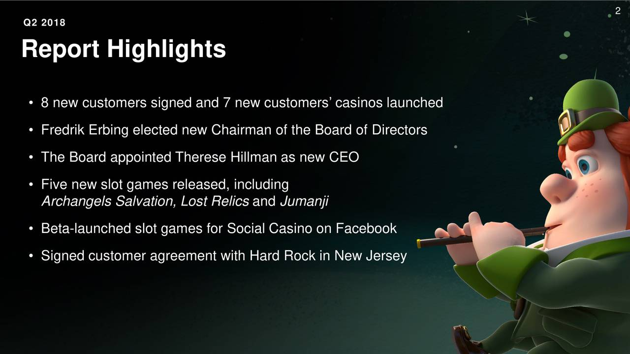 Q2 2018 Report Highlights • 8 new customers signed and 7 new customers' casinos launched • Fredrik Erbing elected new Chairman of the Board of Directors • The Board appointed Therese Hillman as new CEO • Five new slot games released, including Archangels Salvation, Lost Relics and Jumanji • Beta-launched slot games for Social Casino on Facebook • Signed customer agreement with Hard Rock in New Jersey
