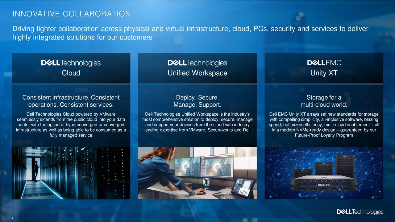 Dell Technologies Inc  2020 Q1 - Results - Earnings Call
