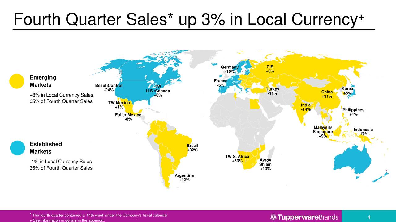 Tupperware Brands Corporation 2016 Q4 - Results - Earnings