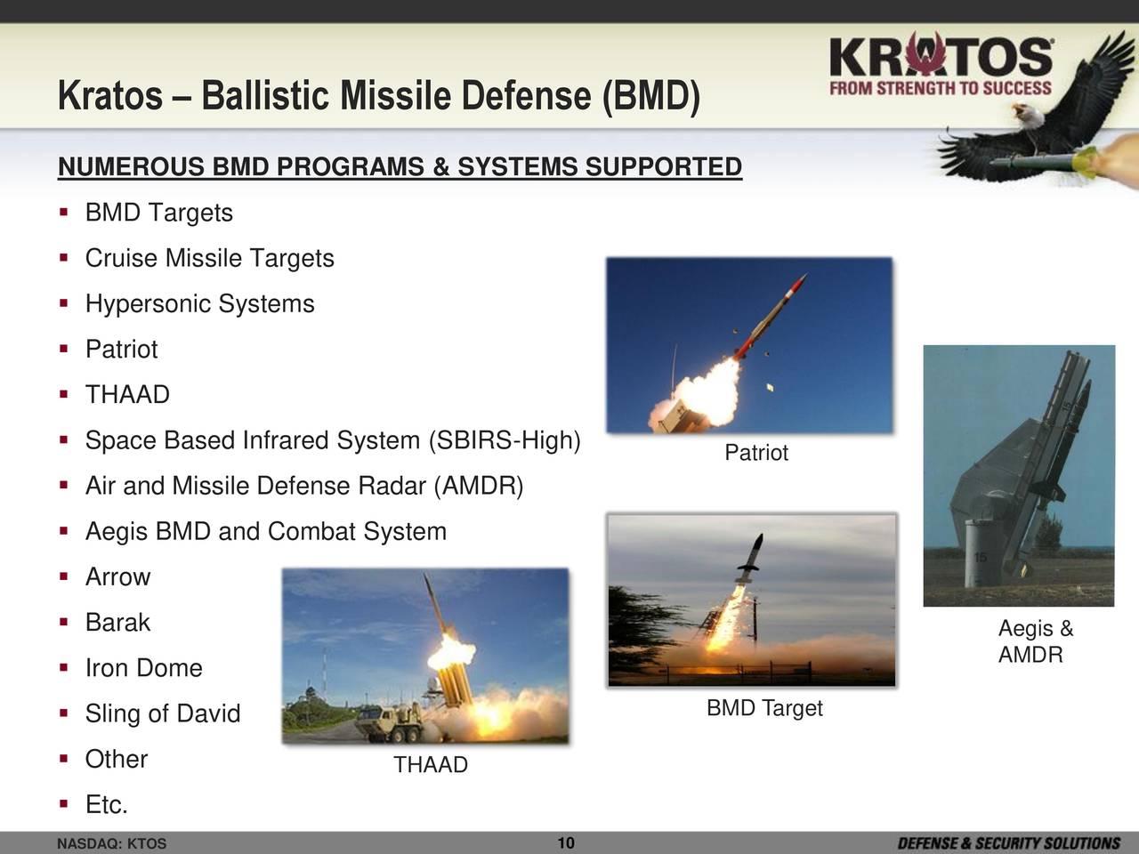 ballistic missile defense essay