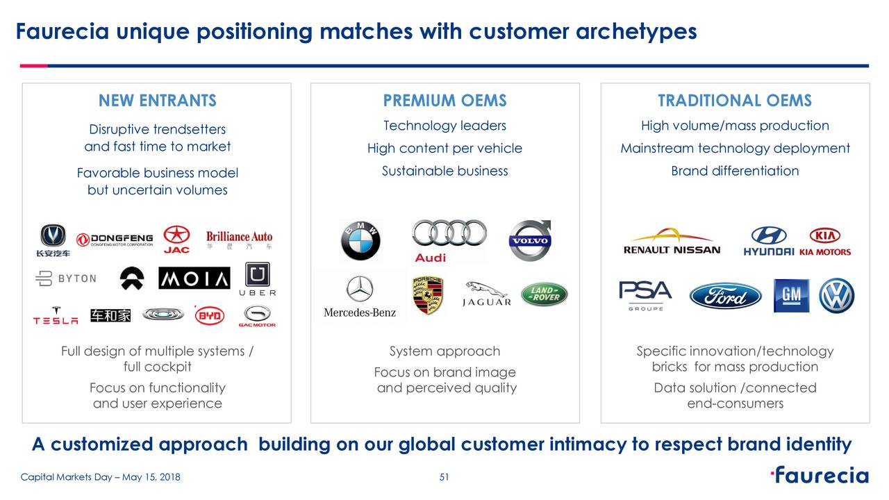 archetypes of business model analytical approach Empirical analysis of specific acquisition strategies offers limited insight, largely because of the wide variety of types and sizes of acquisitions and the lack of an objective way to classify them by strategy.