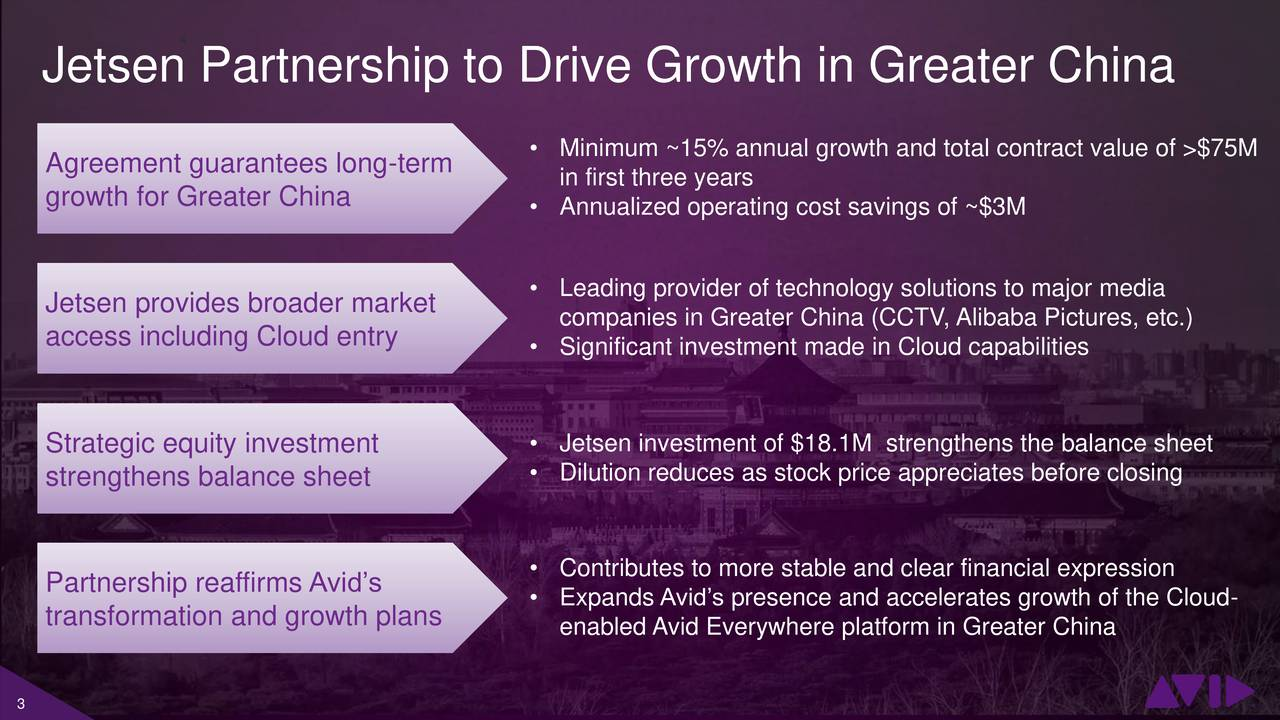 Minimum ~15% annual growth and total contract value of >$75M Agreement guarantees long-term in first three years growth for Greater China  Annualized operating cost savings of ~$3M Jetsen provides broader market  Leading provider of technology solutions to major media access including Cloud entry companies in Greater China (CCTV, Alibaba Pictures, etc.) Significant investment made in Cloud capabilities Strategic equity investment  Jetsen investment of $18.1M strengthens the balance sheet strengthens balance sheet  Dilution reduces as stock price appreciates before closing Contributes to more stable and clear financial expression Partnership reaffirms Avids transformation and growth plans  Expands Avids presence and accelerates growth of the Cloud- enabled Avid Everywhere platform in Greater China