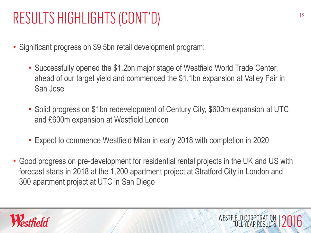 Successfully opened the $1.2bn major stage of Westfield World Trade Center, ahead of our target yield and commenced the $1.1bn expansion at Valley Fair in San Jose Solid progress on $1bn redevelopment of Century City, $600m expansion at UTC and 600m expansion at Westfield London Expect to commence Westfield Milan in early 2018 with completion in 2020 Good progress on pre-development for residential rental projects in the UK and US with forecast starts in 2018 at the 1,200 apartment project at Stratford City in London and 300 apartment project at UTC in San Diego
