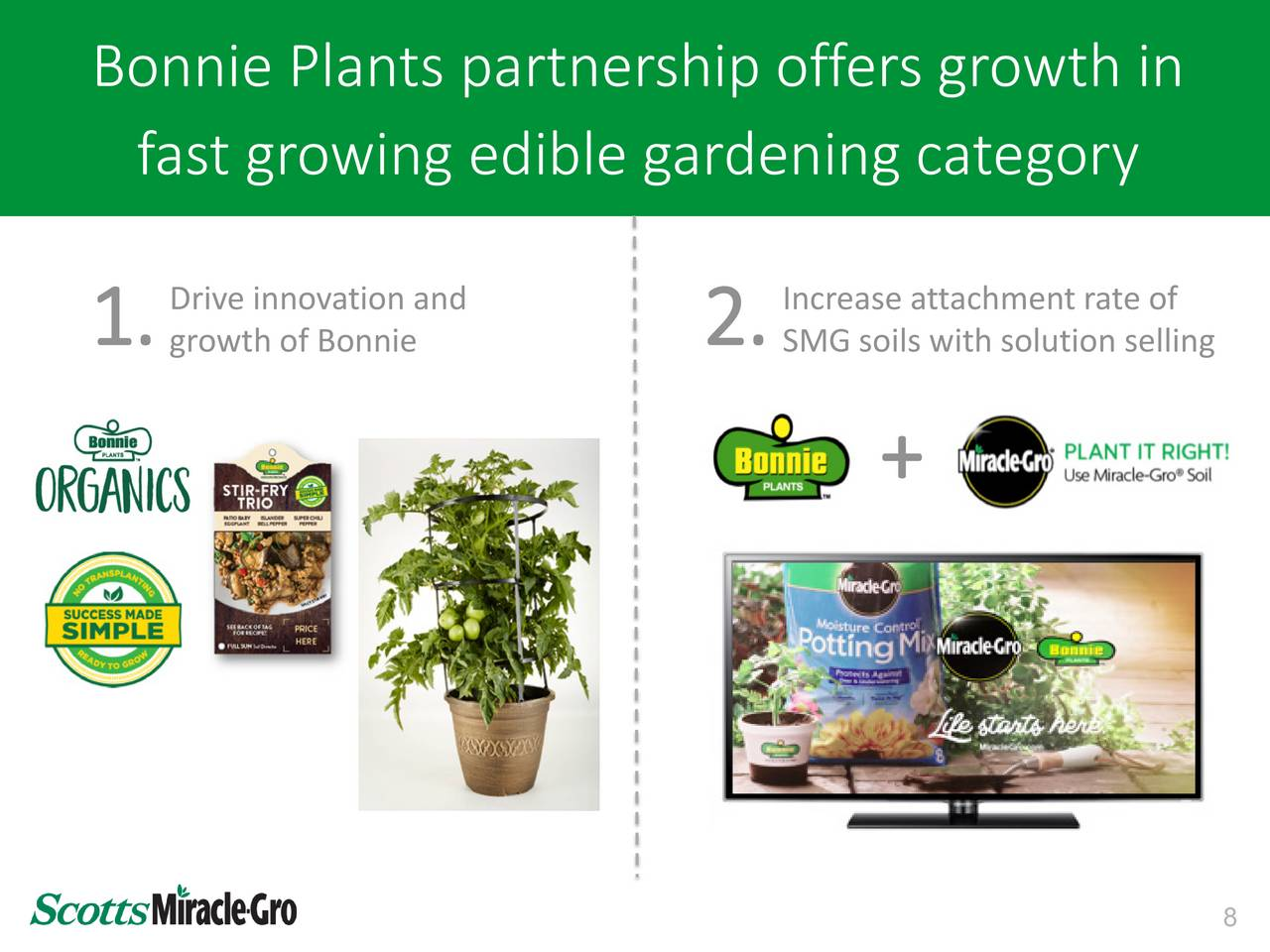 scotts miracle gro case solution