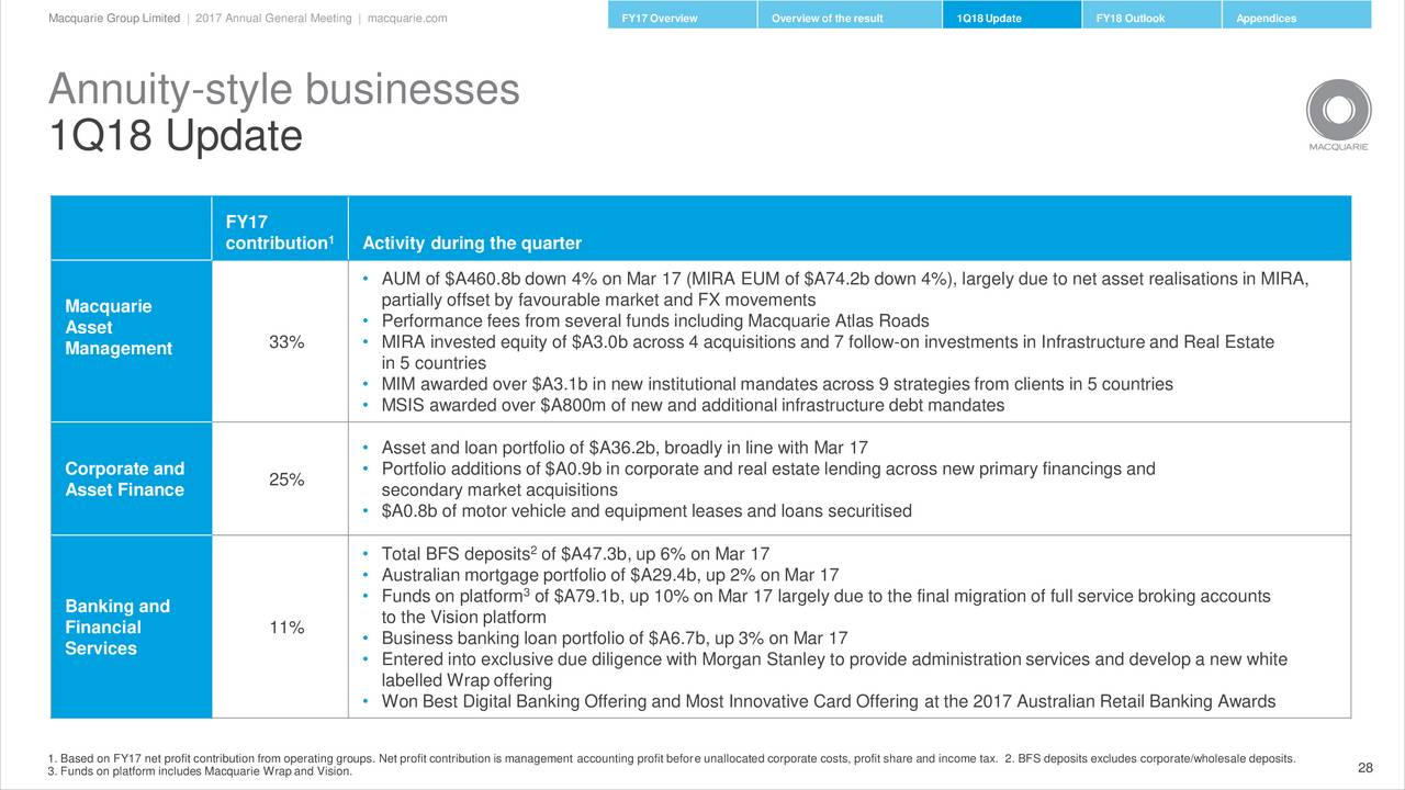 Macquarie group limited mcqef investor presentation for Operating costs of a motor vehicle answer key