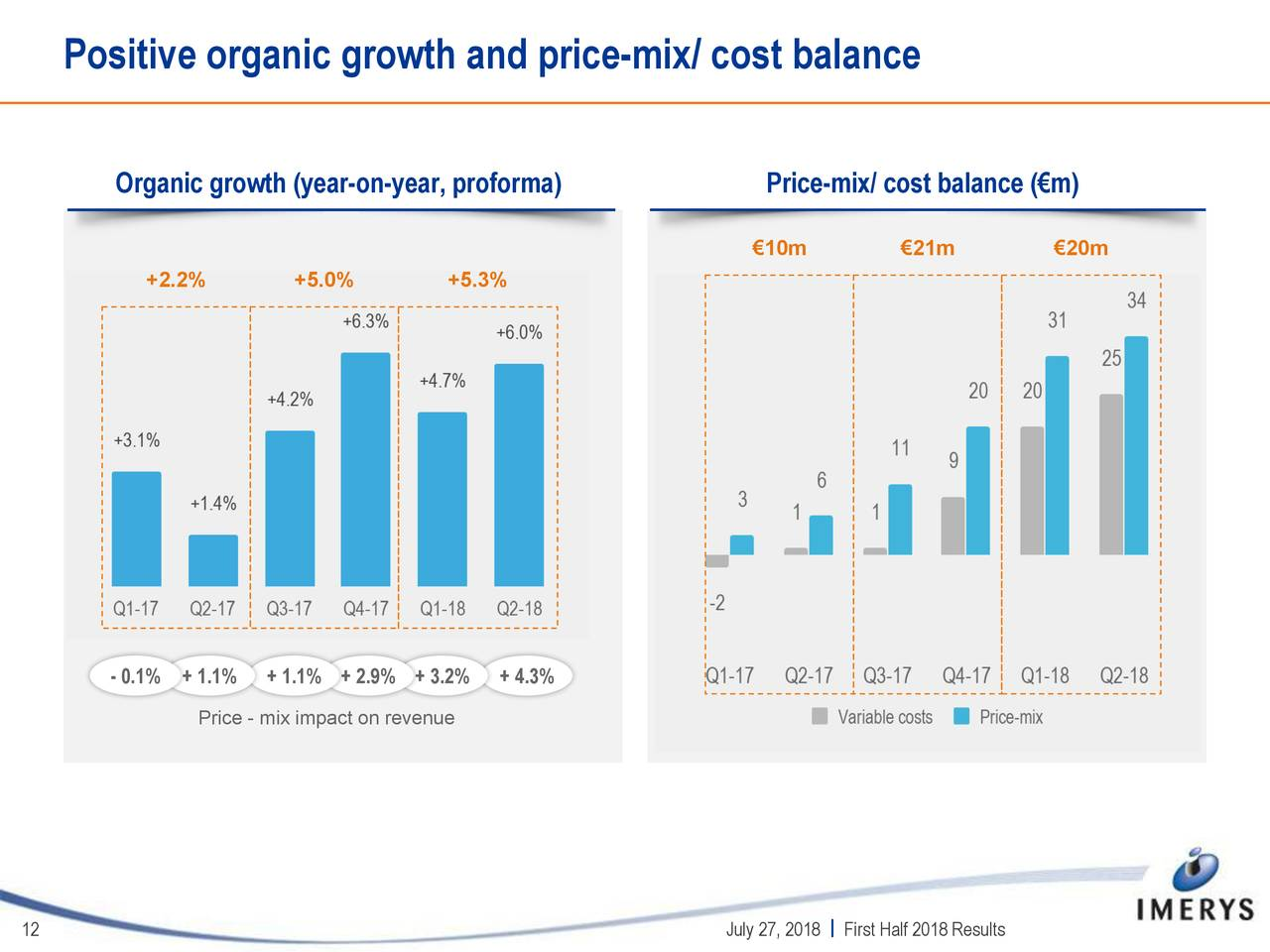 organic growth of ryanair Henry harteveldt, industry analyst with hudson crossing, said that ryanair's organic growth has slowed, and the company knows it has to modify its model what's more, said aviation industry.