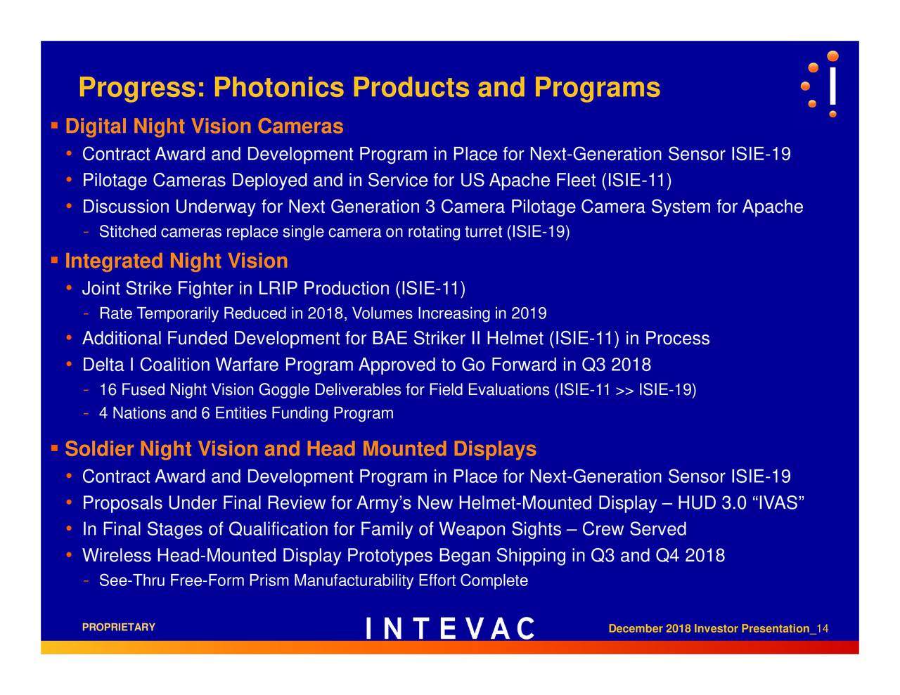 Intevac Ivac Presents At 7th Annual Nyc Investor Summit