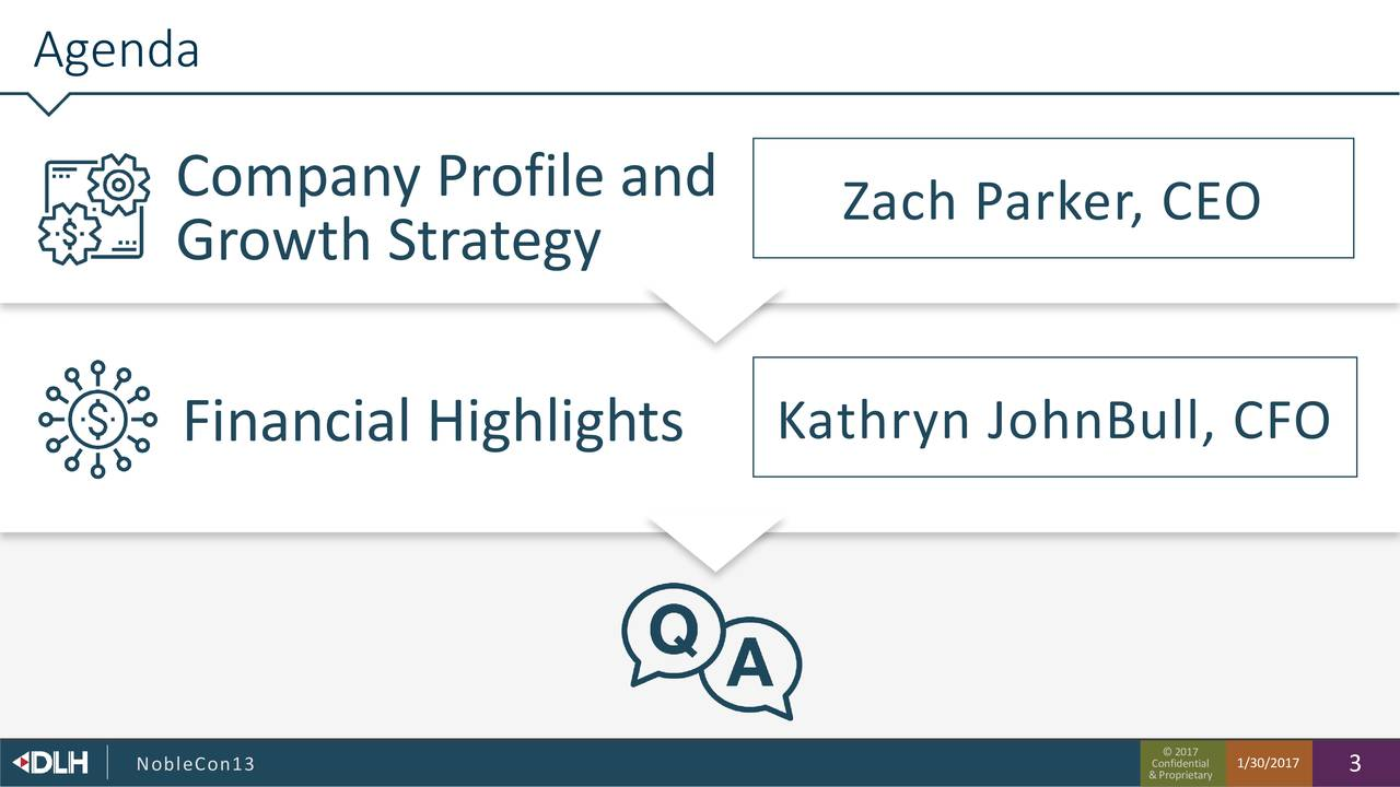 Company Profile and Zach Parker, CEO Growth Strategy Financial Highlights Kathryn JohnBull, CFO Confi1/30/2017