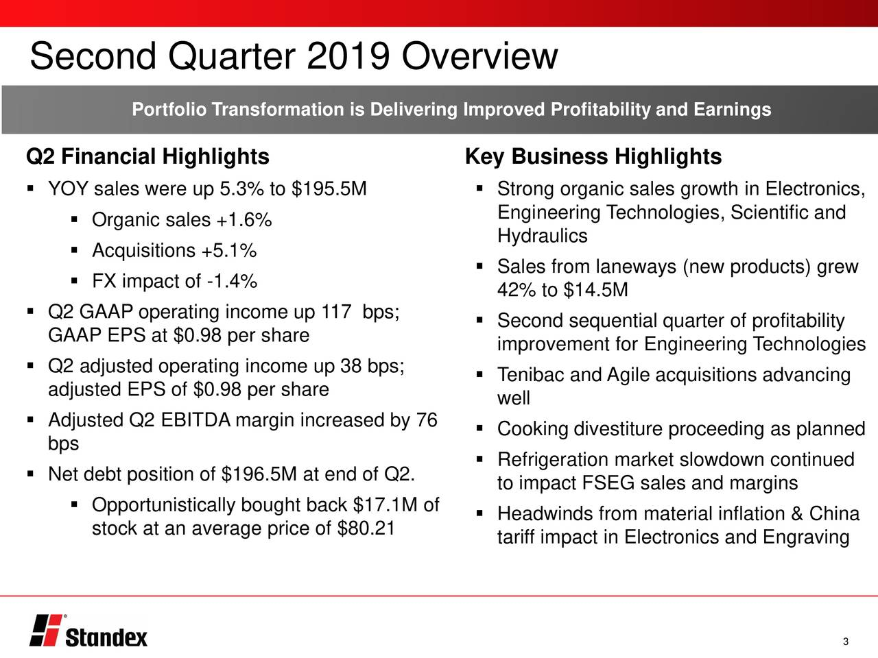 Standex International Corporation 2019 Q2 - Results